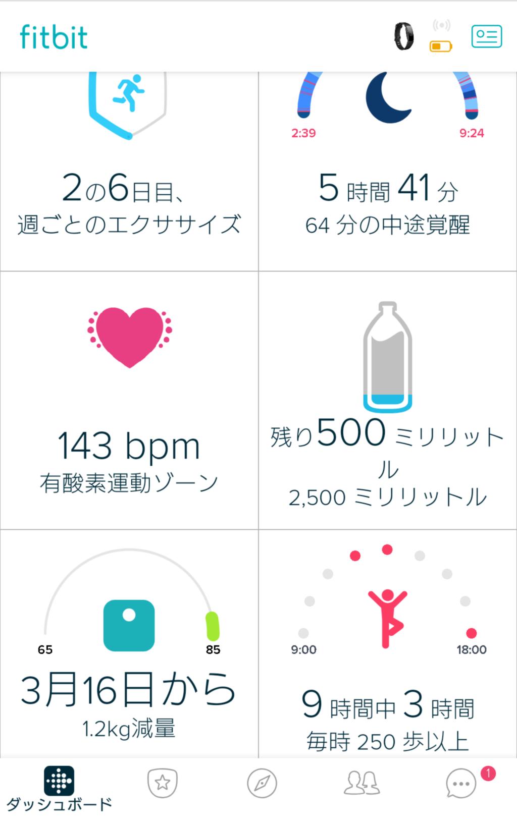 Fitbit inspire HR を付けながらトレーニングしてみたが、かなり楽しい!